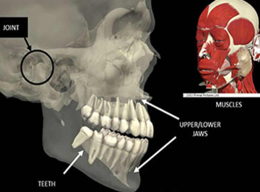 lock jaw reason and treatment